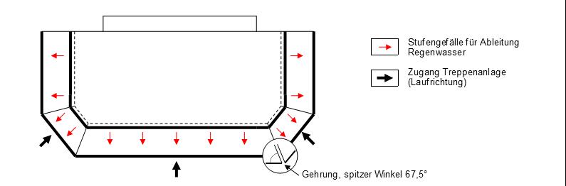 von glahn eingangstreppen naturstein f r den bau von au entreppen. Black Bedroom Furniture Sets. Home Design Ideas